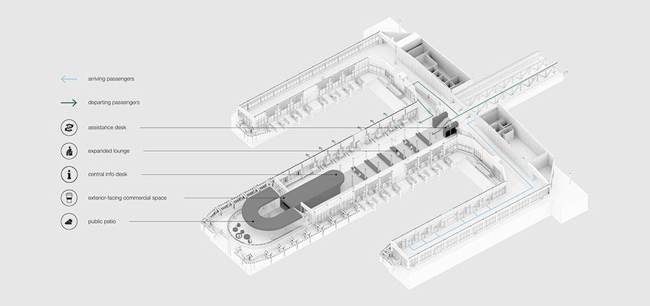 office of mcfarlane biggar architects + designers, Vancouver and North Vancouver, British Columbia, Canada, SeaBus Terminals Interior Refurbishment Design Upgrades